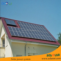 120Wp pv module price from China