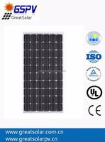 250W monocrystalline PV solar panel with lower price
