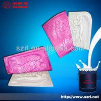 RTV 2 silicone rubber,Silicone rubber rtv 2,100:4 mix,25kg