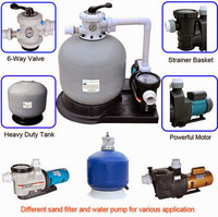 ASTRAL Wholesale sand filter,sand filters,swimming pool sand filter