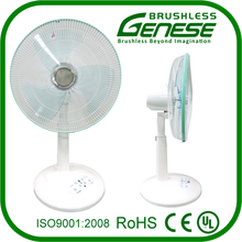 1300RPM BLDC Technology Ventilation Fan