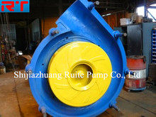Interchangeable Wet Parts of Slurry Pump