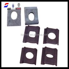 gauge apron for railway railroad heavy metal factory