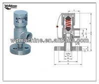 A41 Closed Spring Loaded Low Lift Type High Pressure Safety Valve