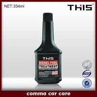 Fuel Saver Gasoline Octane Booster