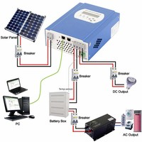 Cheer 2nd generation MPPT 12V/24V/48V 30A , with LCD screen, RS232 solar panel charge controller,can be connected in parallel