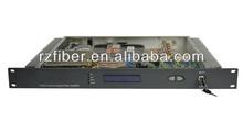 Catv Distribute 1550nm Raman Optical Amplifier FiTel Raman pump laser