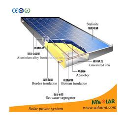 solar panel 1000 watt solar panel 100 watt solar panel (photovoltaic)