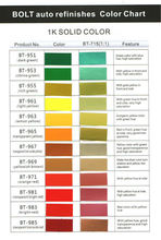 Advanced High Quality metallic colors car paint white hot sale