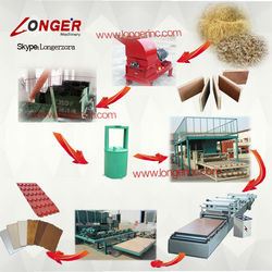 Heated board production line|Fire-proof plate production line|magnesium board production line