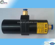 OEM Pneumatic Vibrator spare parts supplier