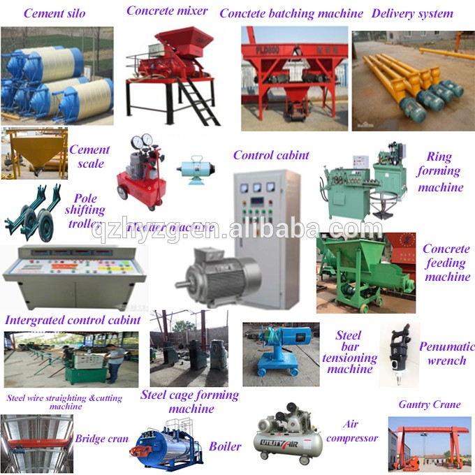 factory for concrete pipe machine all kinds of pipe