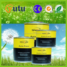 High Quality silica matting agent and polyester putty for car repair for Auto Refinish Paint