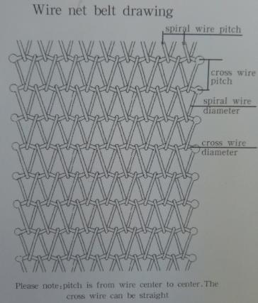 wire mesh  belt wire net belt.png