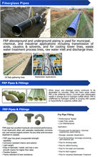 Fiberglass Water Pipe Supplier