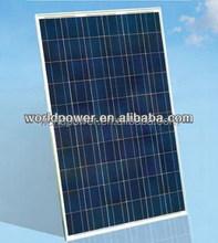 price per watt solar panels/250 Watt 300 watt Solar Panels
