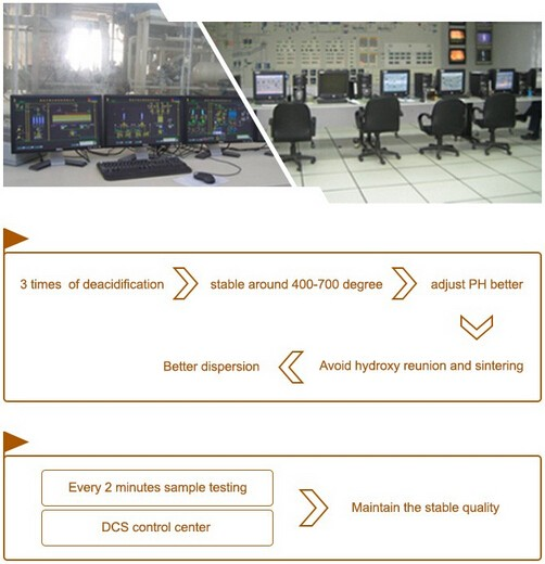 First class testing system.jpg
