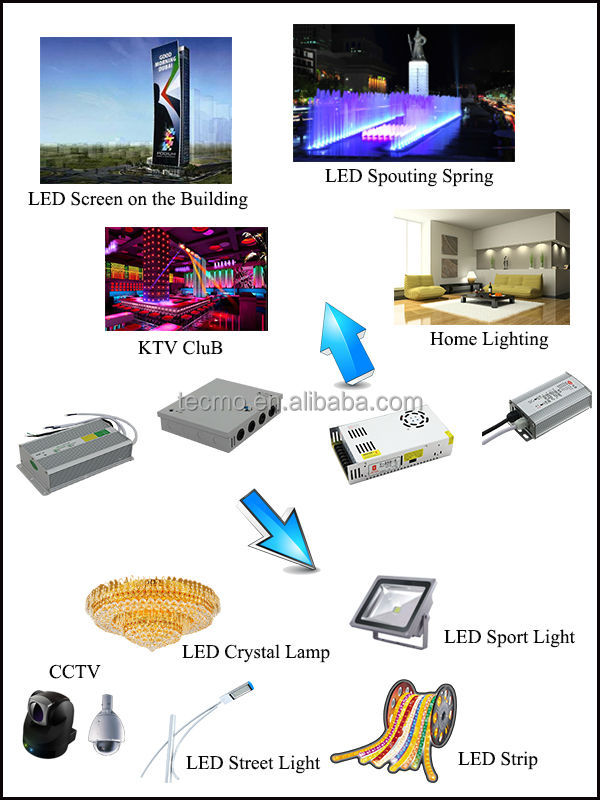 Constant Voltage AC To DC 12V 200W Led Power Supply With CE FCC