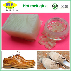 Footwear & Leather Usage Adhesives