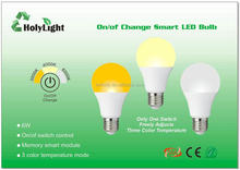 hot new products for 2015, One Bulb, Three Color Temperature Experience