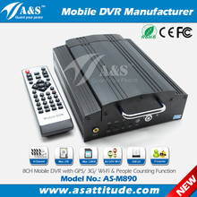 Bus People/Passanger Counting System Mobile Bus DVR With GPS Support HDD&SD