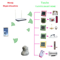 National standard TAIYITO smart home decvices internet of things devices wireless remote control samrt homeNational standard TAI