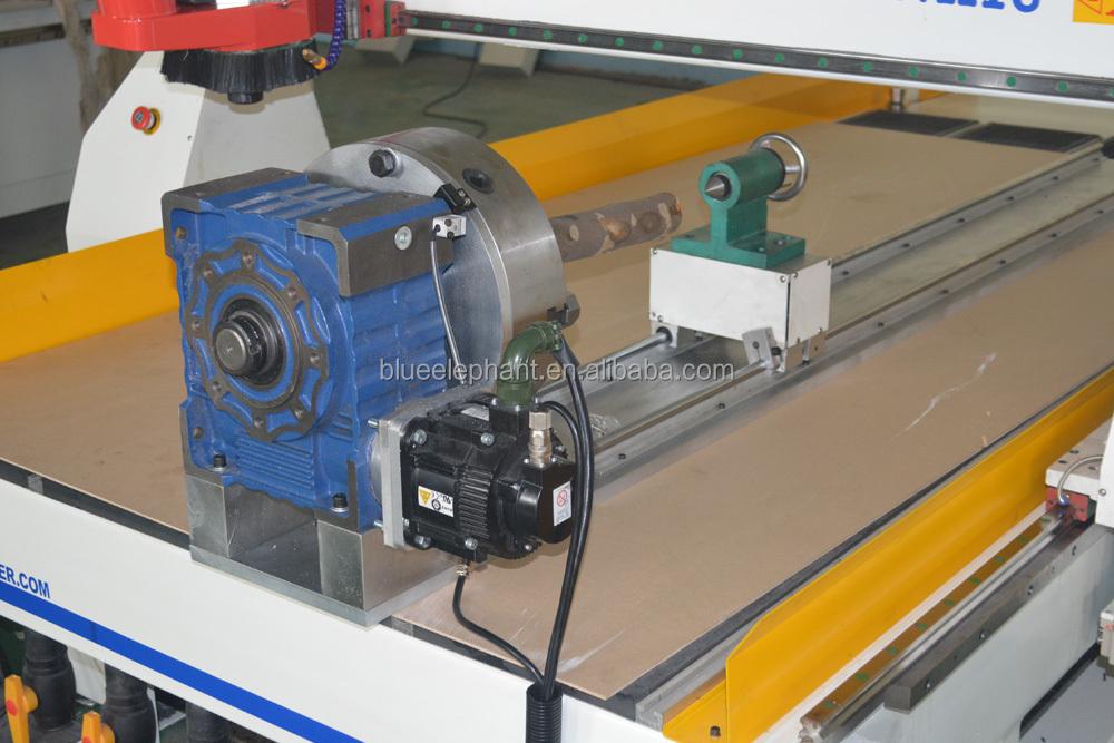 Cnc routeur bois porte  bois machine de moulage  cnc carte contrôleur pour
