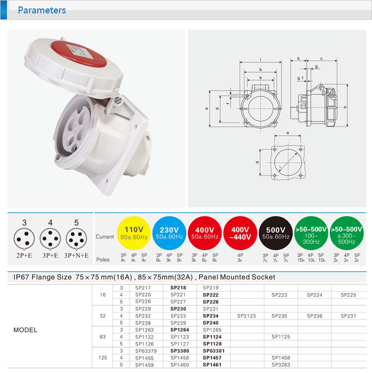 saip saipwell european standard ip67 ac400v 4pin 32a 4pin 3 phase 3 pole 4 wire wiring diagram 3 phase 4 wire diagram 50a recepticle #29