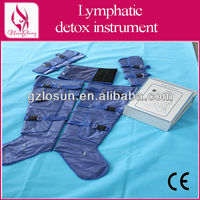3 in 1 pressotherapy lymph drainage suit