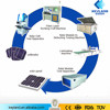 Keyland Low Cost Photovoltaic Panel Making LIne 1MW