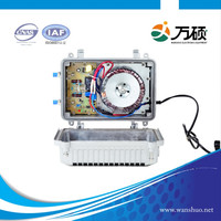 Outdoor CATV 60v switching power supply 3A-15A