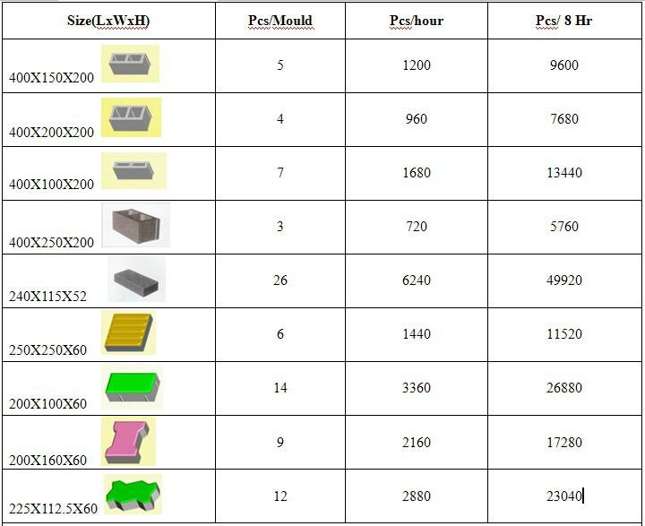 Precio del bloque de hormigon beautiful simple beautiful - Precio de bloques de hormigon ...