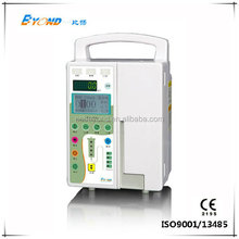 veterinary piston infusion pump for pets