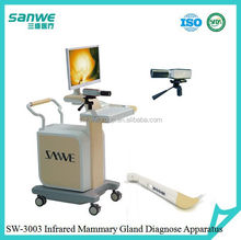 Full HD Breast Cancer Prevention and Diagnosis with Medical,Adjustable Brightness Breast Analyzer