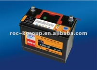 Top quality and best price MF car starting battery 135ah