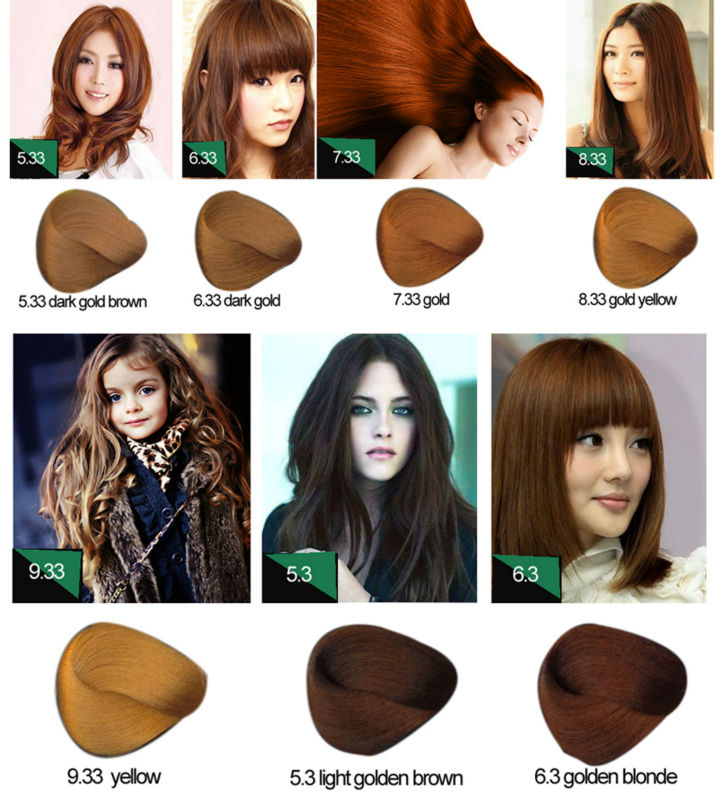 Best selling natural red wine hair color brands buy hair colorred 2 solutioingenieria Images