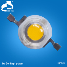 Hot sale low price 1w high power led downing ligh