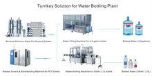 Solución completa para plantas embotelladoras de agua