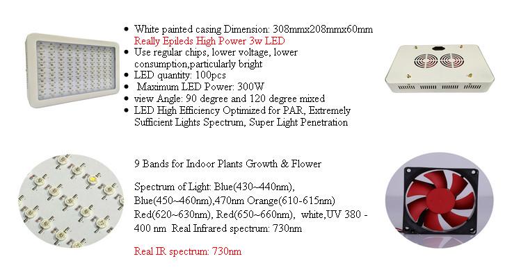LED GROW LIGHT PANEL VOLLSPEKTRUM