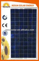 2015 new design solar panel 300w