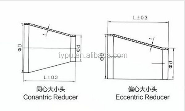 Eccentric Reducer Coupling Eccentric Reducer Coupling