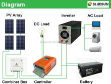 Bluesun off-grid home use for Asia 500w solar system best price per watt