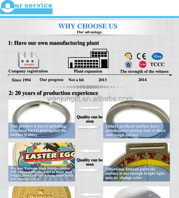 The Original Supplier,Since 1994,Professional Making Factory,Pass TCCC SEDEX Disney Audit Factory