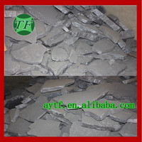 SGS Certificated price of msds ferro silicon