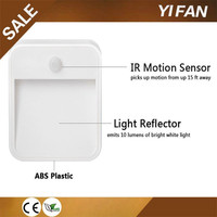 Hot Sale China Bedroom Motion Sensor LED Night Light