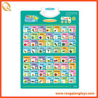 HOT SALE hanging vegetable learning chart for kids children learning charts ED56230258-1