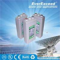 EverExceed 1000ah AGM 12v dry battery pack