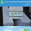 BV Certification Residential Insulation For Wall And Roof With Factory Price