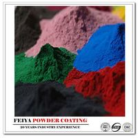 powder coating manufacturers non-toxic powder paint