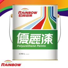 ANTI UV COLORFUL POLYURETHANE COATING FOR STEEL